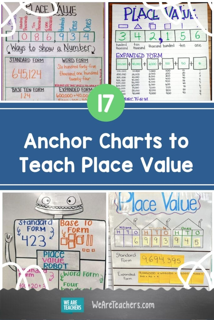 17 Anchor Charts to Teach Place Value