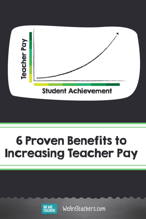 6 Proven Benefits to Increasing Teacher Pay