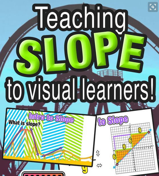 Video for teaching slope to visual learners