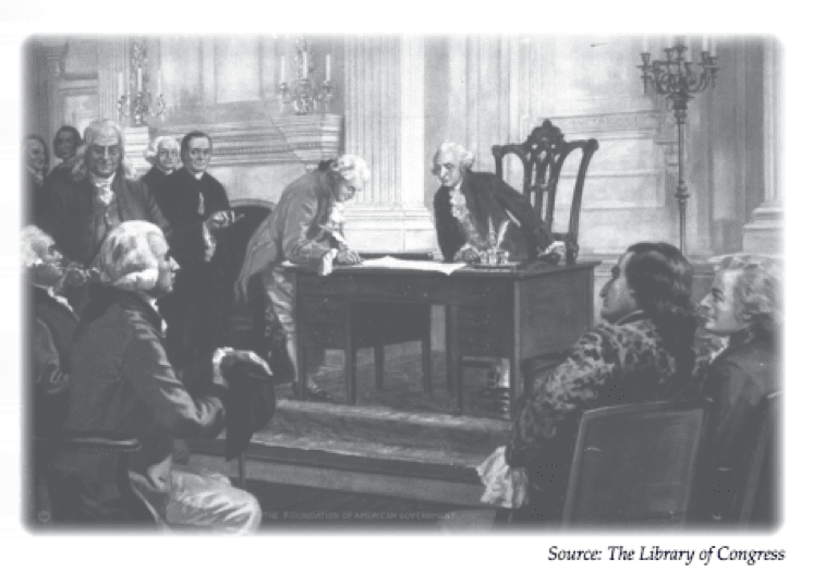 Painting of George Washington, Benjamin Franklin and others signing the U.S. Constitution