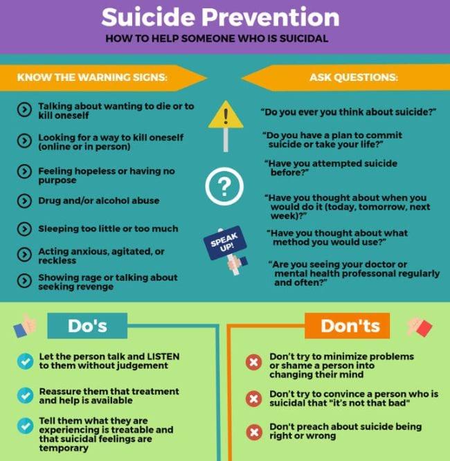 Teen Suicide Talking Saveorg