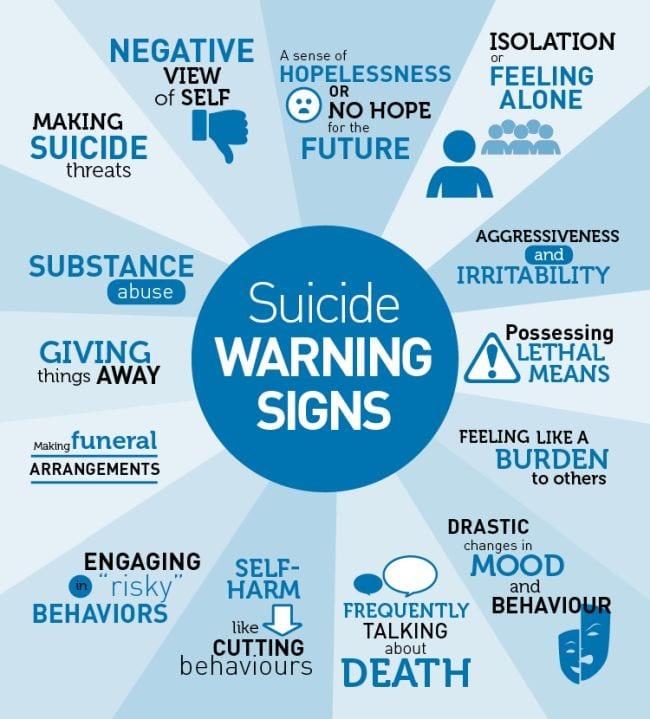 Teen Suicide Warning Signs Teen Health Matters