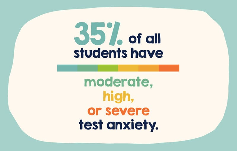 More Kids Than Ever Are Dealing With Test Anxiety, and We ...