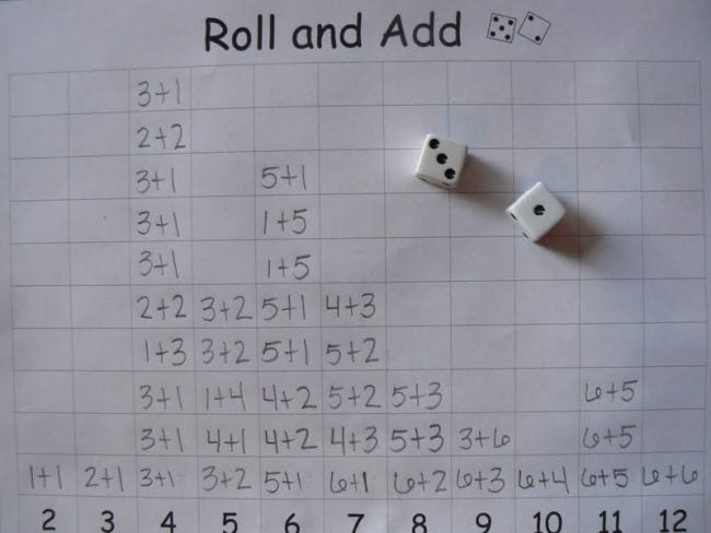 Roll and Add worksheet with graph of equations and pair of dice