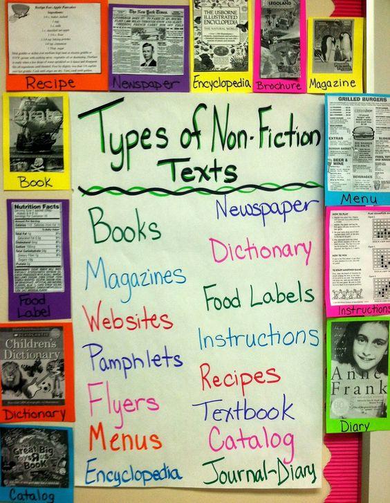 nonfiction anchor charts