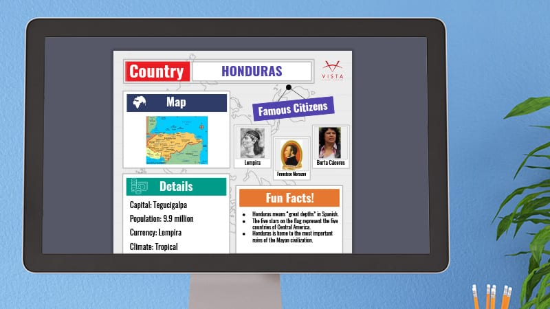 A computer with facts about Honduras