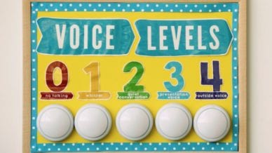 Free Printable Voice Levels Poster for a Quieter Classroom