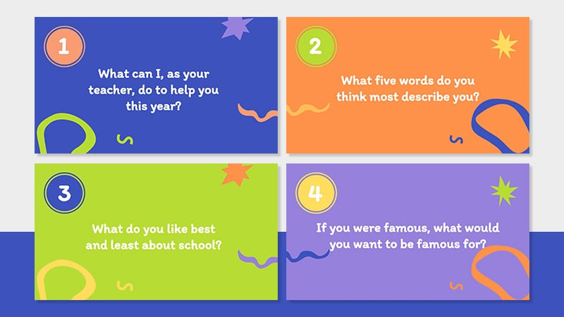 Four Questions to Ask Middle and High School Students