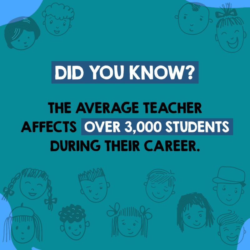 Teacher Impact By the Numbers - What the Research Says