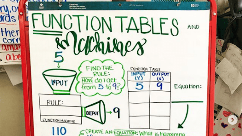 Functional Tables