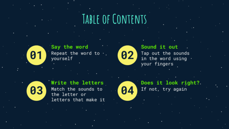 Table of Contents for Among Us spelling activity Which Word is Sus