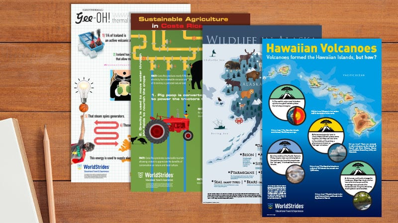 Bring The World to Your Classroom with Free Destination Posters