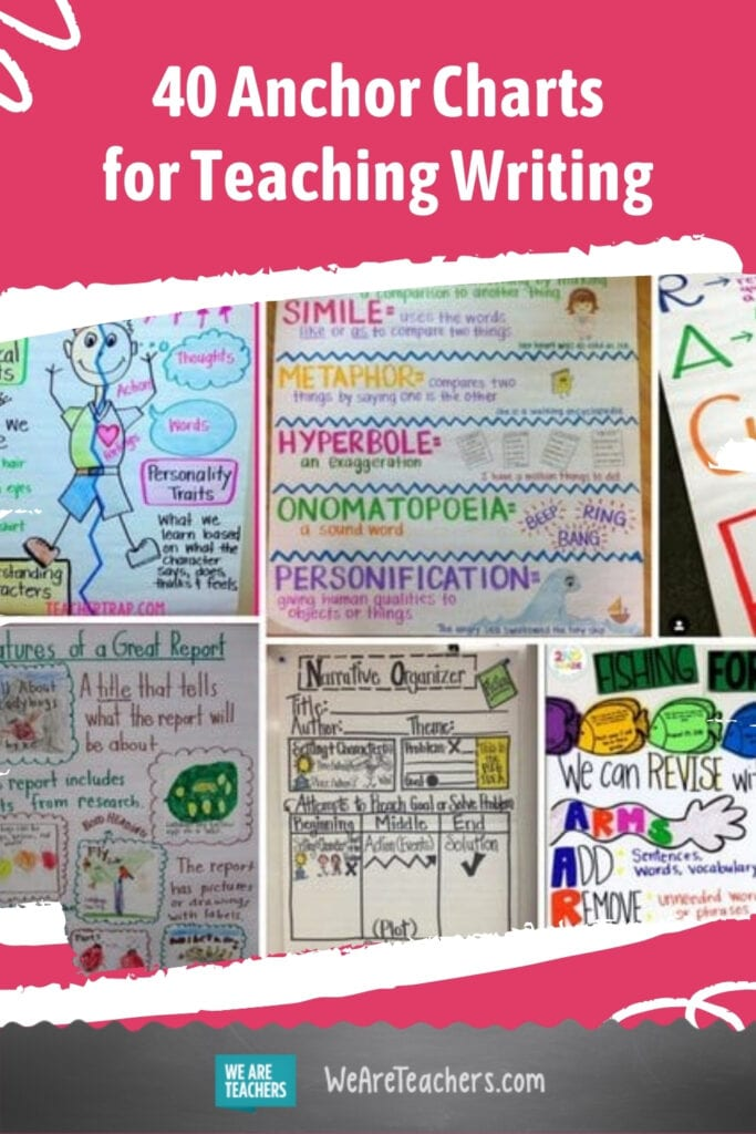 40 Must-Have Anchor Charts for Teaching Writing Of All Kinds