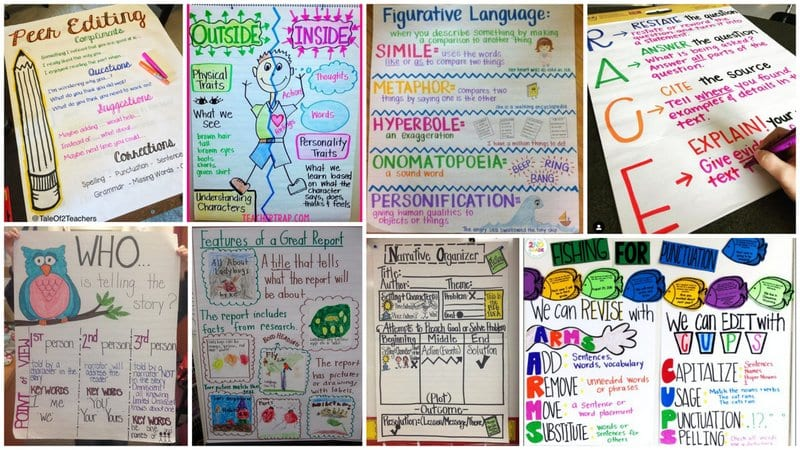 Collage of Writing Anchor Charts