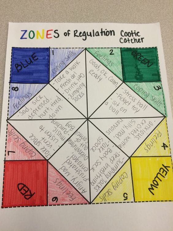 Template for zones of regulation DIY cootie catcher