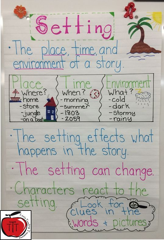 Setting anchor chart mapping out place, time, and environment