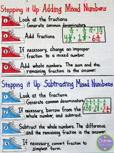 Adding and subtracting mixed number anchor chart