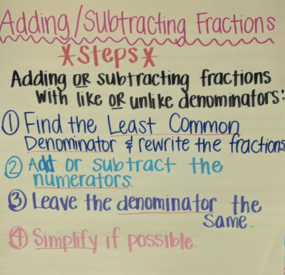steps of adding and subtracting fractions