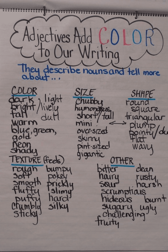 Adjectives examples on an anchor chart for teachers.