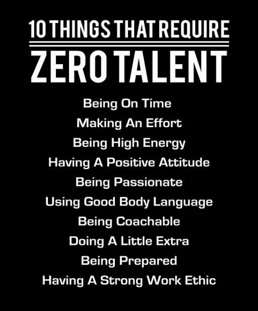 """Black poster with white text that reads """"10 THINGS THAT REQUIRE ZERO TALENT: Being On Time, Making An Effort, Being High Energy, Having A Positive Attitude, Being Passionate, Using Good Body Language, Being Coachable, Doing a Little Extra, Being Prepared, Having a Strong Work Ethic."""""""