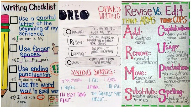 Awesome Writing Anchor Charts To Use In Your Classroom Anchor Charts Are A Great Way To Make Thinking Visual As You Teach The  Writing Process To Your Students We Searched High And Low To Find Great  Anchor