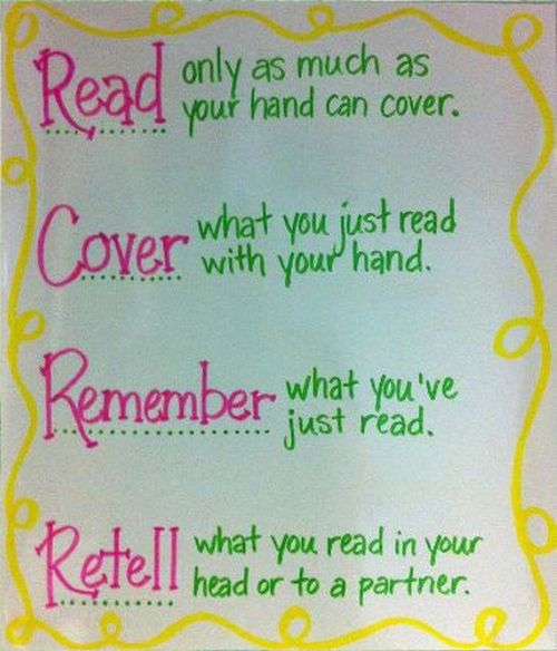 Read, Cover, Remember, Retell anchor chart (Anchor Charts for Reading)