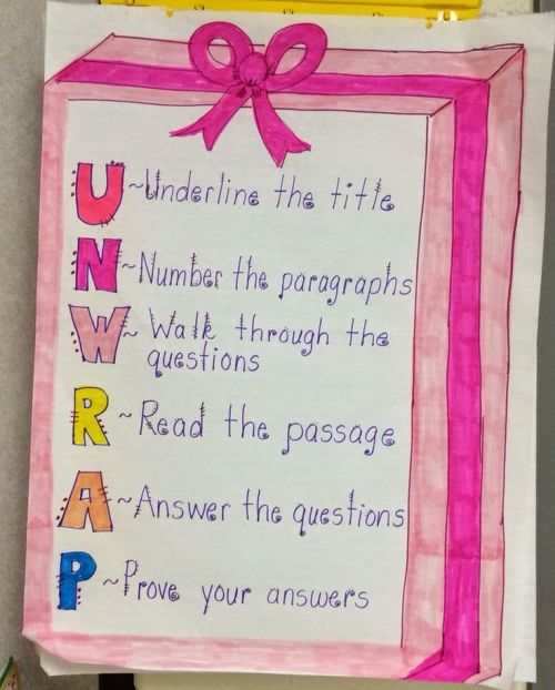 UNWRAP for reading anchor chart