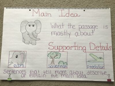 Elephant with details to show main idea on an anchor chart