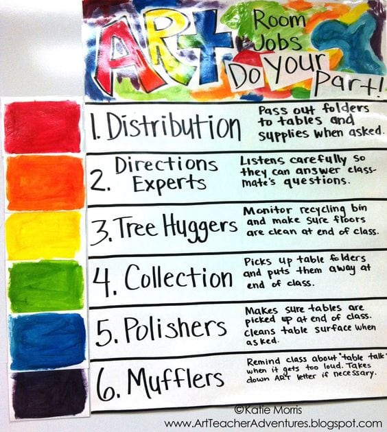 Classroom Job Ideas Elementary ~ Flexible fun and free classroom job chart ideas