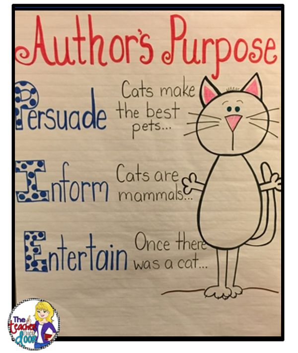 Author's purpose chart showing three different purposes for one topic