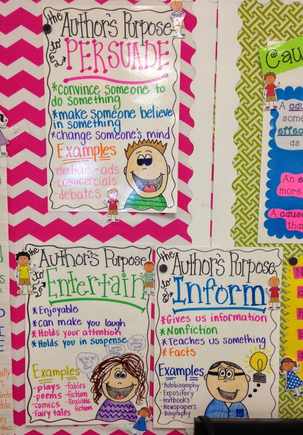 Three author's purpose anchor charts, one each for persuade, inform, and entertain