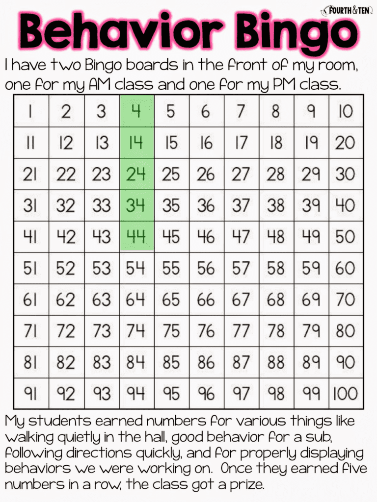 Chart of behavior for a Bingo game and rewards.