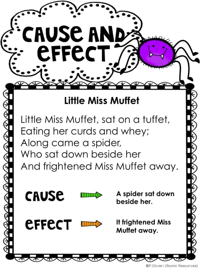 Cause and Effect Lesson Plan Using Nursery Rhymes
