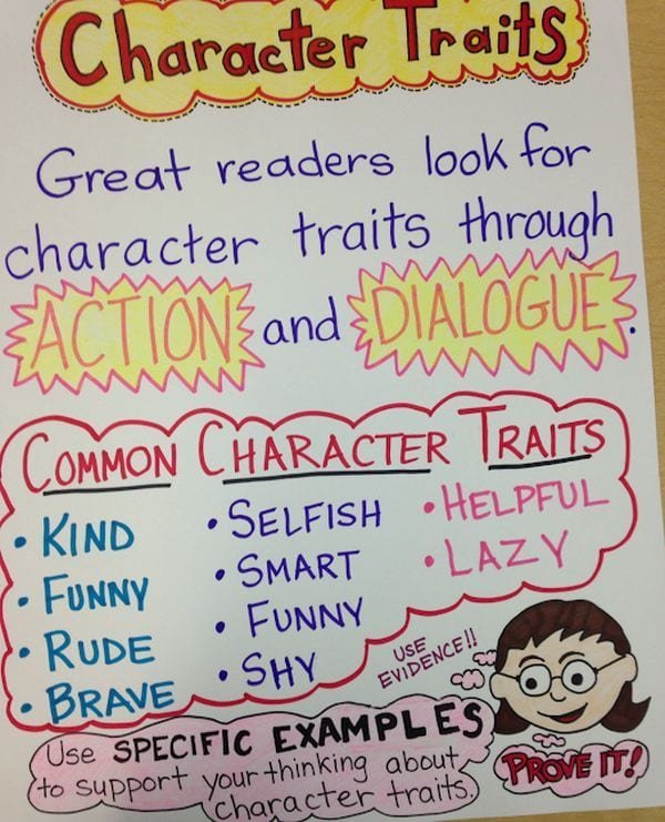 Character Traits anchor chart noting that readers look for traits through action and dialogue