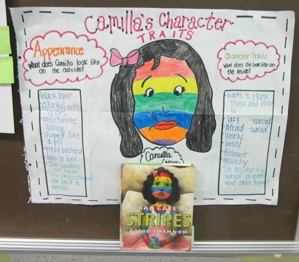 Character Traits anchor chart for Camilla Cream in A Bad Case of Stripes