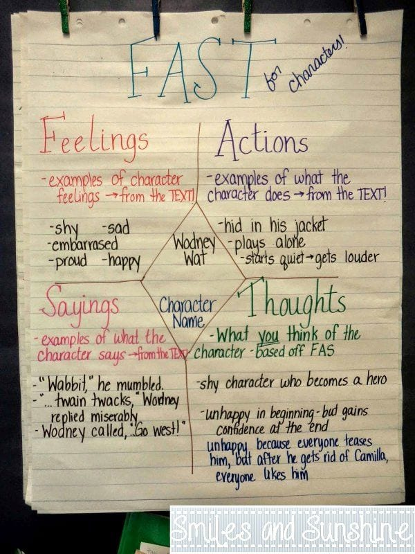 FAST Character Traits Anchor Chart: Feelings, Actions, Sayings, Thoughts