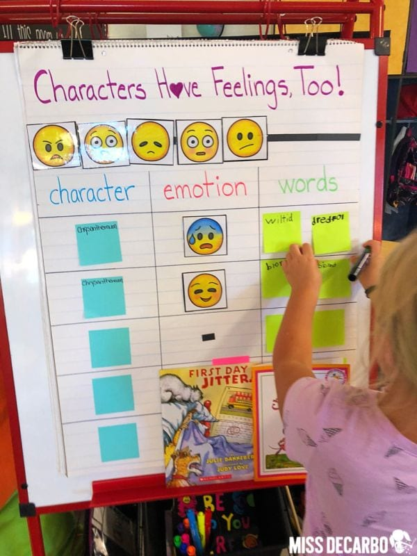 Child adding sticky notes to an anchor chart labeled Characters Have Feelings, Too