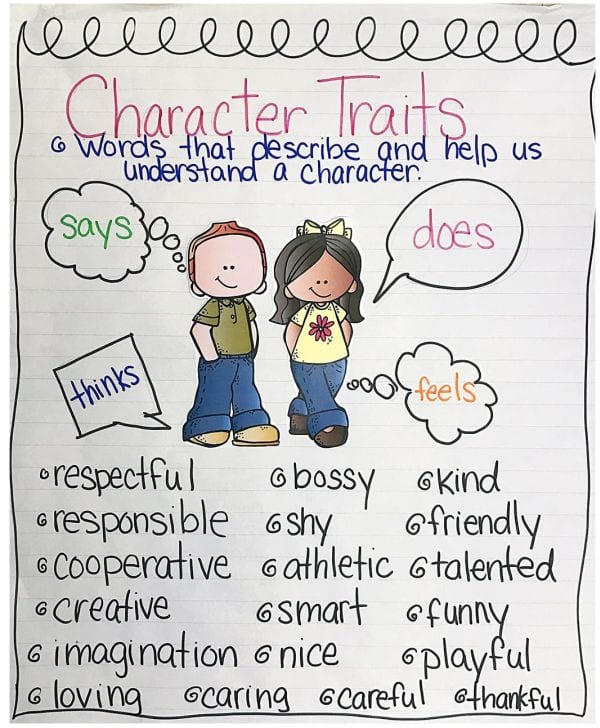 """Character Traits anchor chart with two cartoon children; text reads """"says, does, thinks, feels"""" and a list of character traits"""