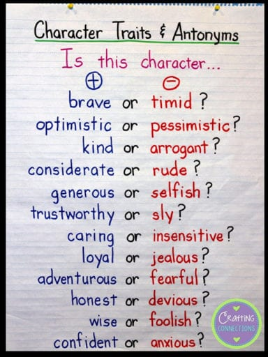 Chart showing character traits and antonyms (Writing Anchor Charts)