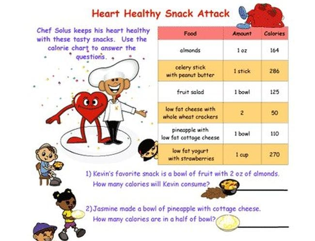 Heart math elementary school worksheet with problems based on calorie totals for snacks