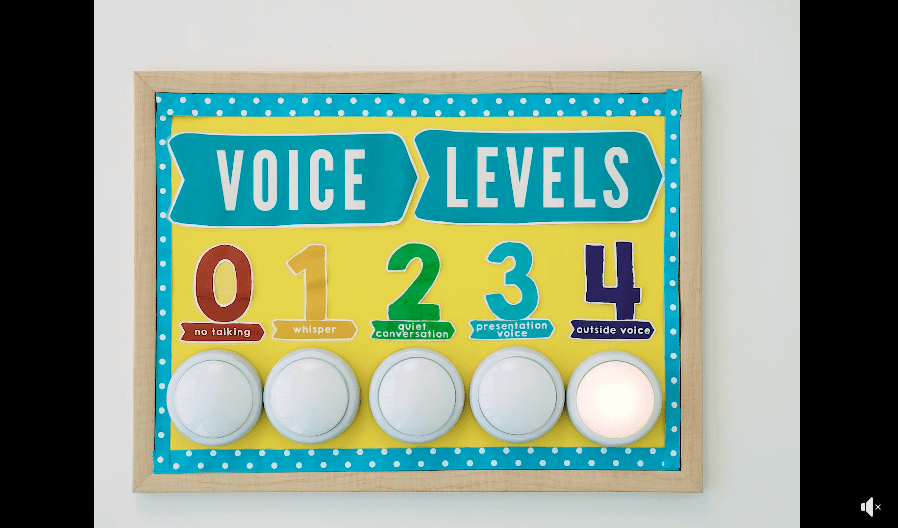 Touch lights with numbers above them to showcase the current voice level in the classroom