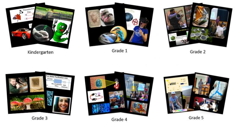 Examples of activities for grades Kindergarten- 5th grade -- science websites for elementary