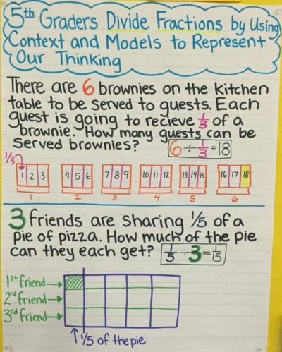 Divide fractions with word problems anchor chart