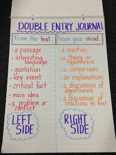 Example of how to journal using a double entry.