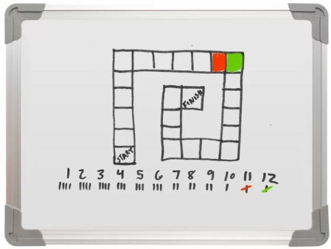 Dry erase board with a series of squares and numbers