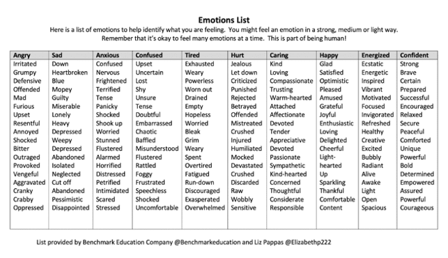 Indepth list of emotions -- writing and social-emotional growth.
