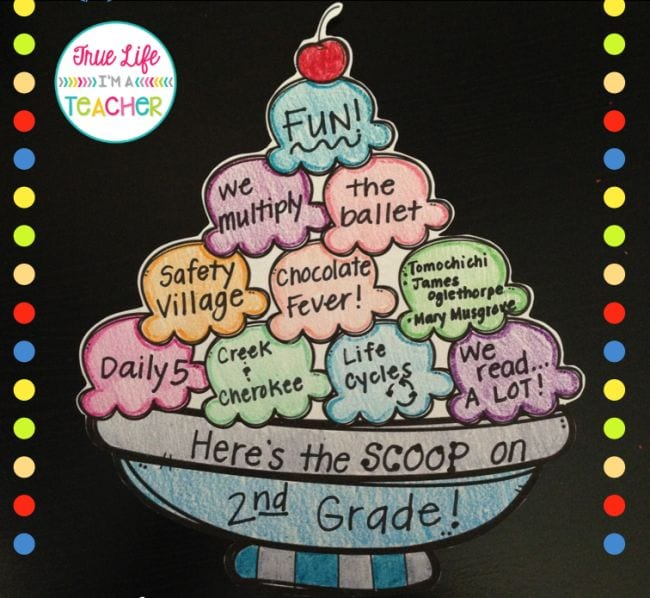 Paper ice cream sundae with a fun fact about 2nd grade on each scoop (End of Year Assignments)