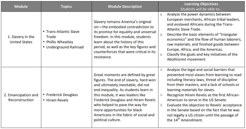 306: Black History curriculum