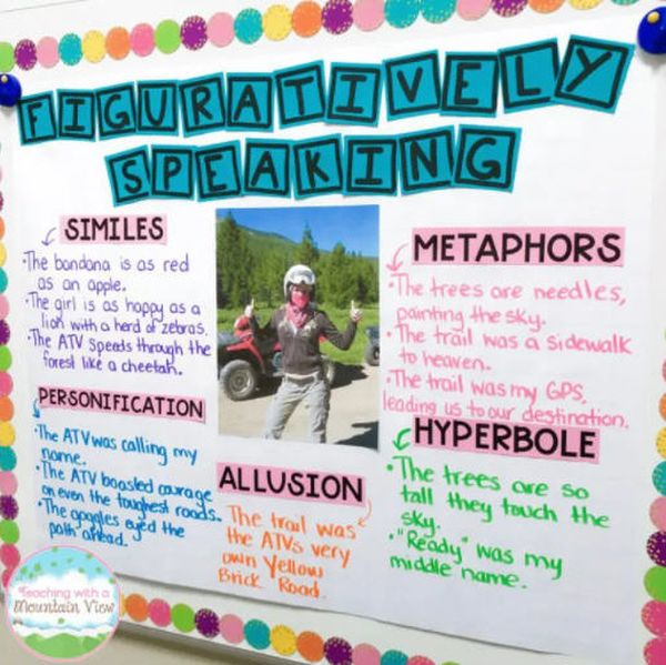 Figuratively Speaking anchor chart with simile, metaphor, hyperbole, allusion, and personification
