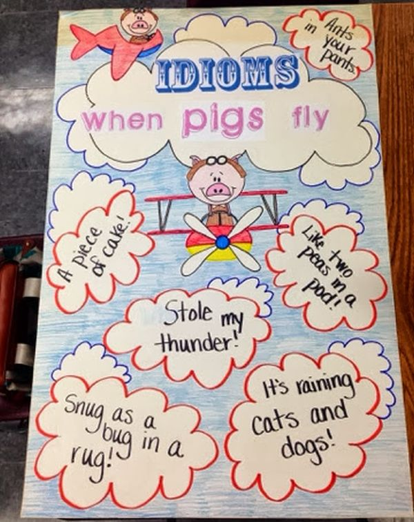 """Idioms anchor chart illustrating """"When pigs fly"""" and other idioms (Figurative Language Anchor Charts)"""